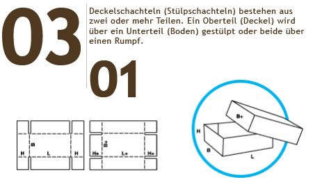 fefco0301