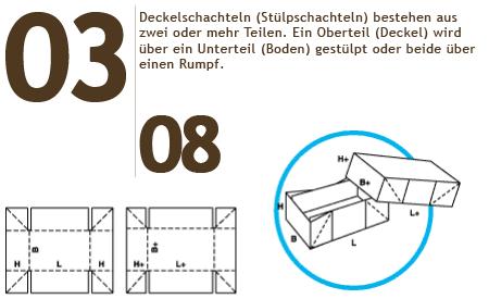 fefco0308